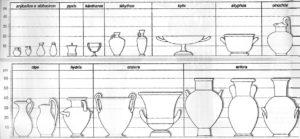 Decorazioni Dei Vasi Greci.Scacco All Arte Con La Prof La Pittura Vascolare In Eta Arcaica