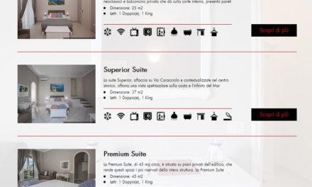Meta – Villa Giuseppina/ Colpo di scena: il Boutique hotel non è più boutique hotel e perde quattro stanze
