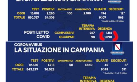 Emergenza Covid/ In una notte sbocciano quasi 400 posti letto: la magia di Masaniello De Luca